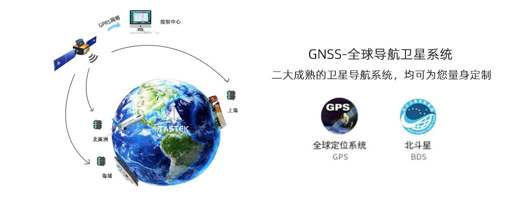GPS GPRS DTU
