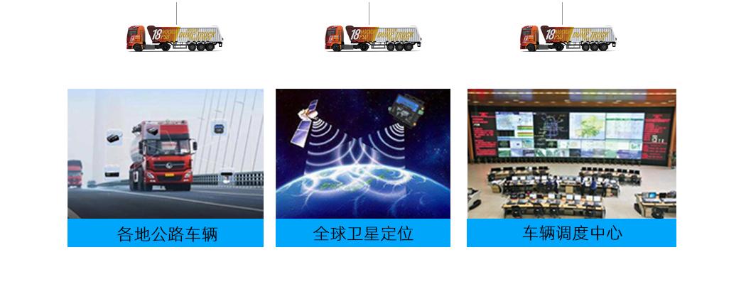 GPS定位4G DTU