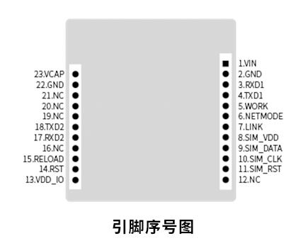 TAS-E30V全网通模块